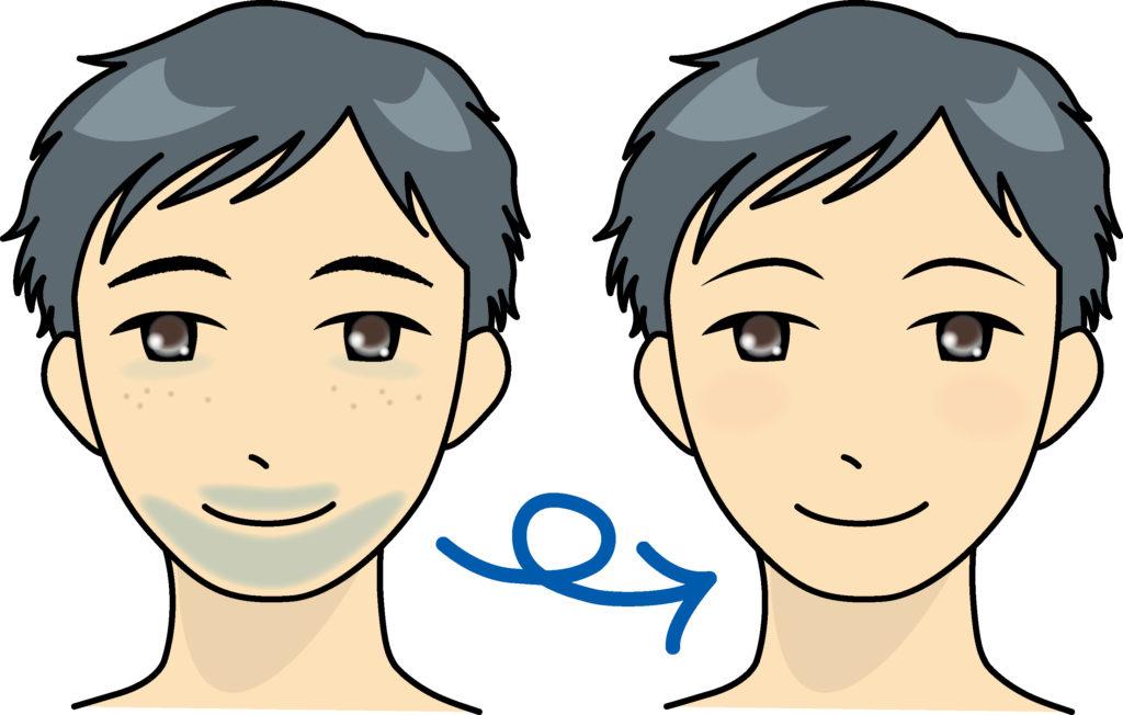 男性のメンズ脱毛に対する意識の変化と美容知識